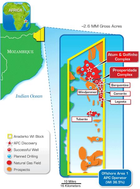 Anadarko_Eni_Mozambique_Ruvoma_Basin_Map