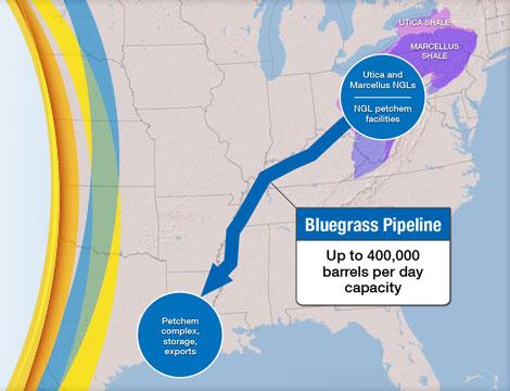 Williams-Boardwalk_Bluegrass-Pipeline_Project_Map