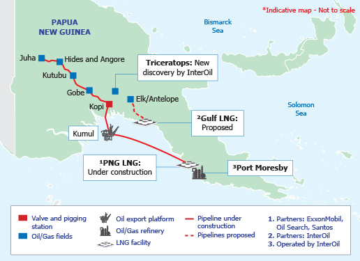 InterOil_Gulf-LNG_ExxonMobil_PNG-LNG_Project_map