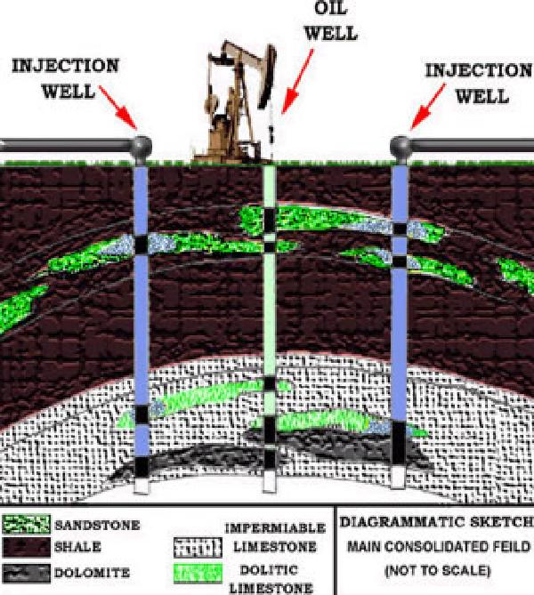 BP_Rumiala_Produced-Water-Re-Injection_PWRI_Phase-1_Project