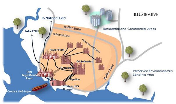 Petronas_Malaysia_Pengerang_Integrated_Petroleum_Complex_(PIPC)_Map