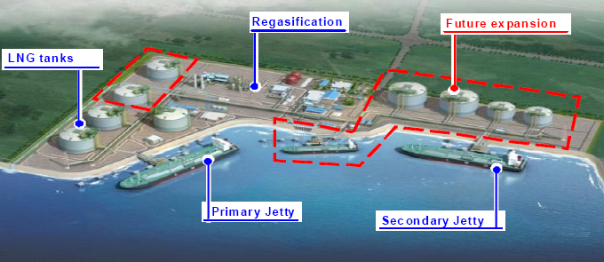 Singapore_LNG_Terminal_Expansion