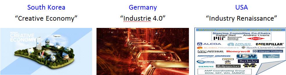 Korea-Creative-Economy_Germany-Industrie-4.0_USA-Industry-Renaissance