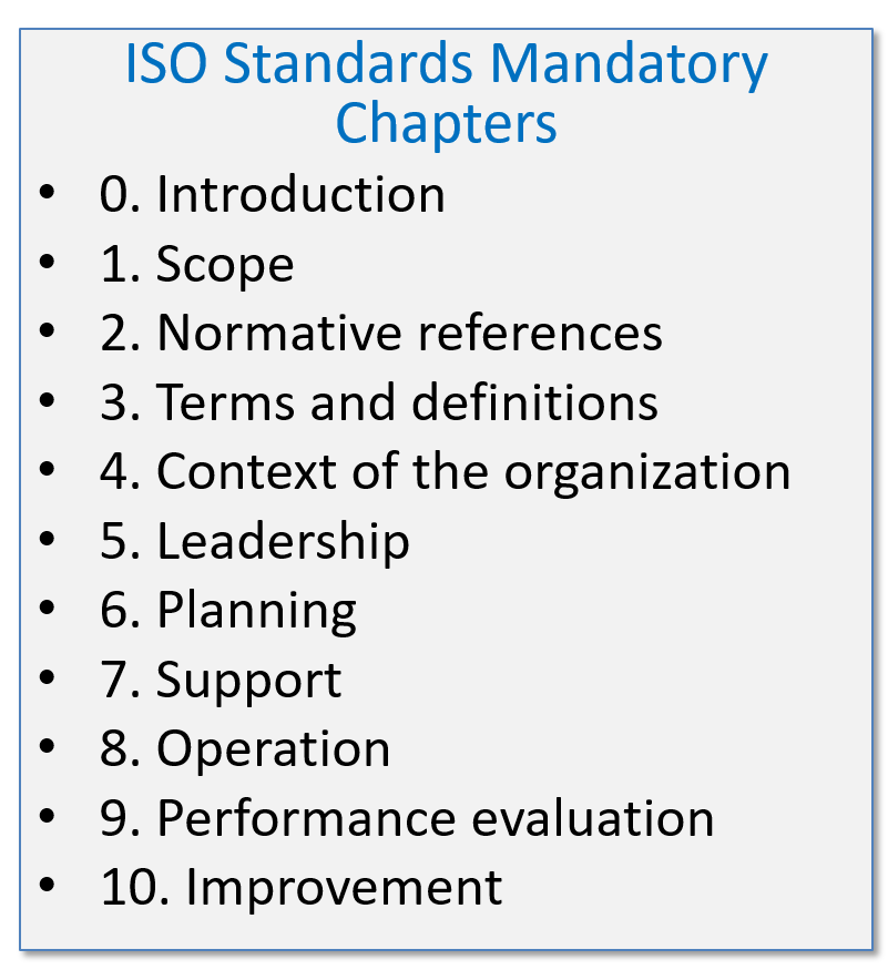 ISO_Standards_Mandatory_Chapters