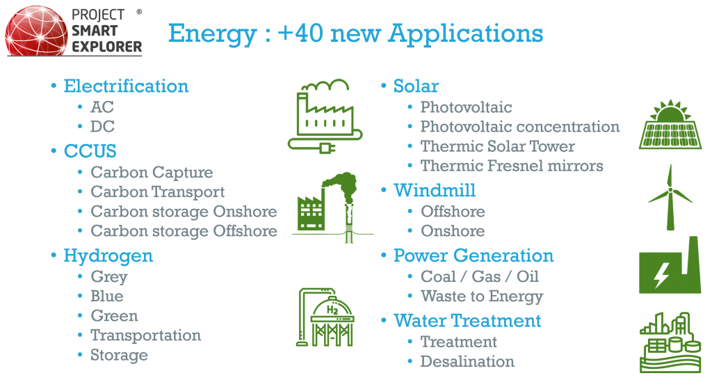 List of new application coverage available in Project Smart Explorer: Electrification, CCUS, Hydrogen, Solar, Windmill, Power Generation, Water Treatment